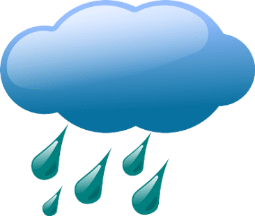 15 Tips to Prepare Your Home in Costa Rica for Rainy Season