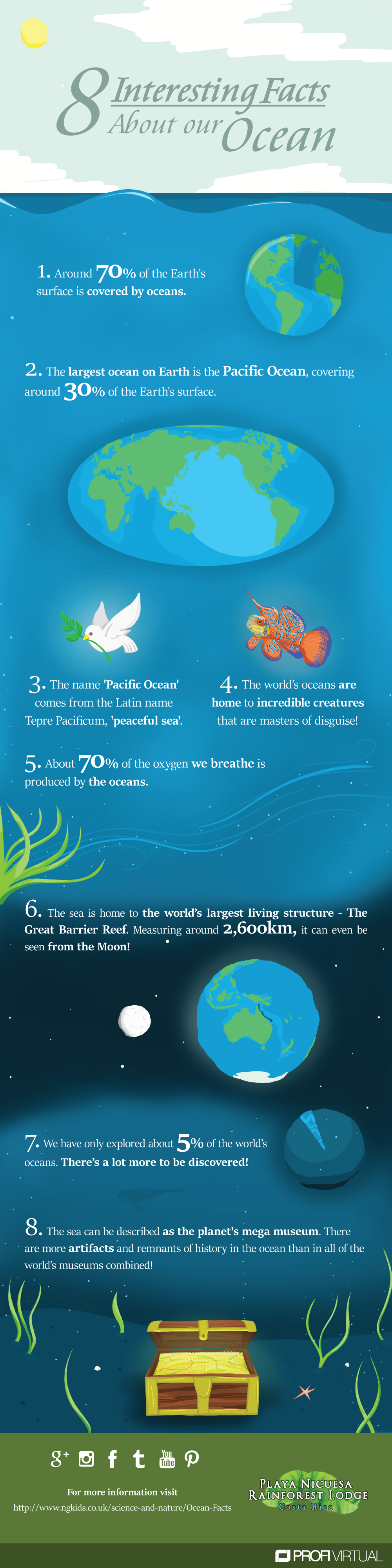 interesting facts about our ocean