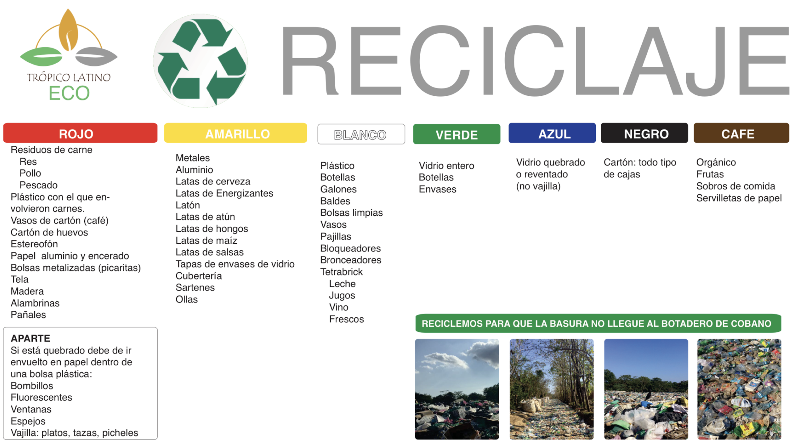 Recycling at Hotel Tropico Latino in Costa Rica