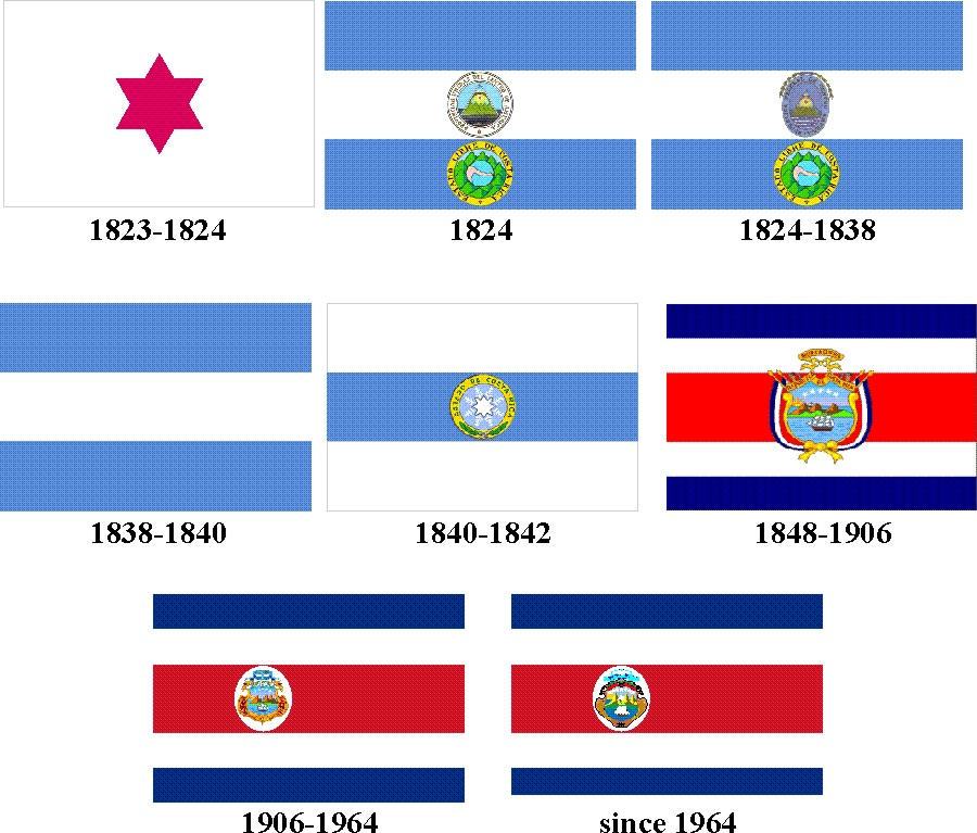 Costa Rica flags in history